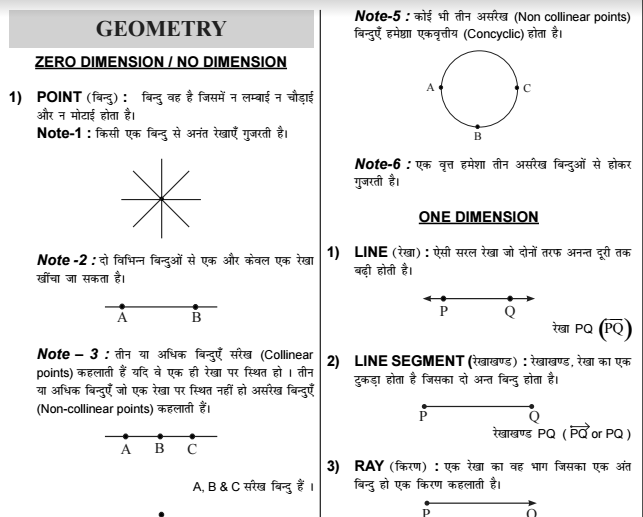 Geometric Formulas Ebook