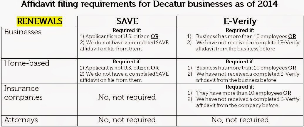 Decatur Tax Blog: Changes in filing requirements make online
