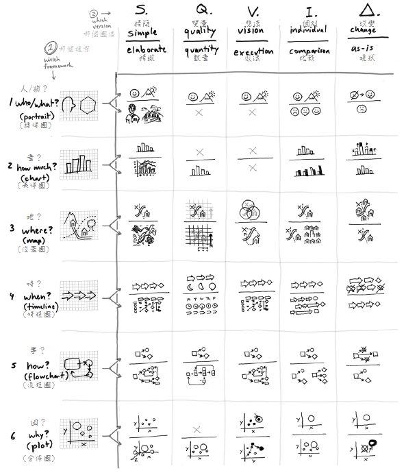 6x6 框架表