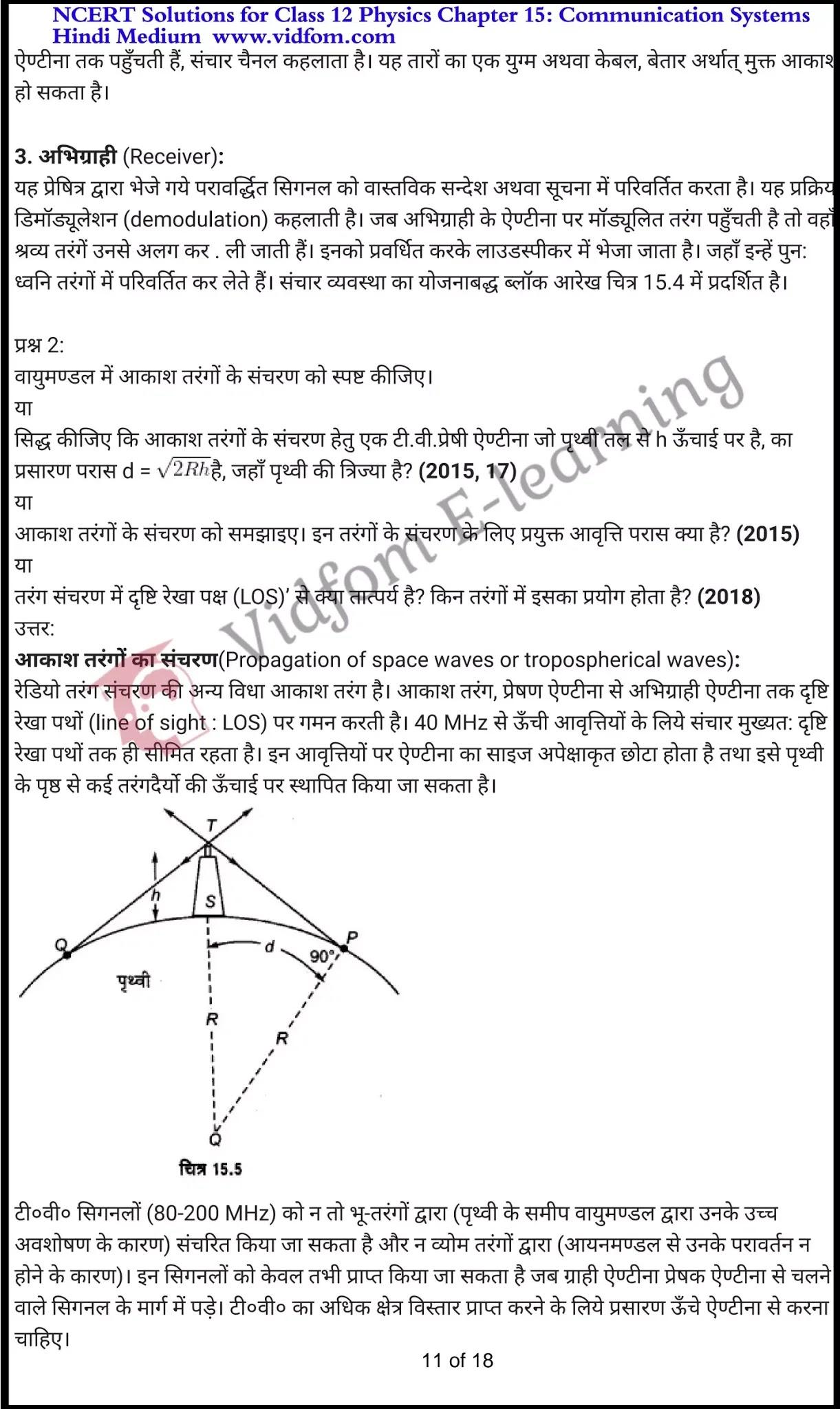class 12 physics chapter 15 light hindi medium 11