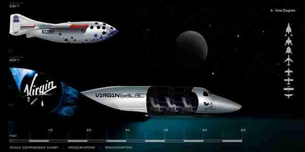 مركبة سياحية الى الفضاء