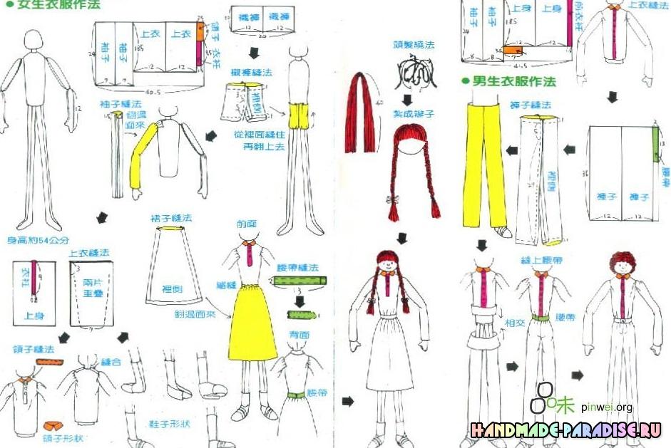 Японский журнал. Куклы Kyoko Yoneyama