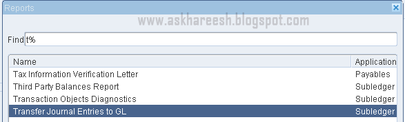 Procure to Pay (P2P) Cycle, www.askhareesh.com