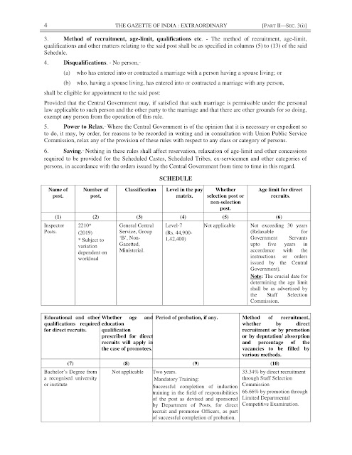 Recruitment Rules for Inspector Posts : Gazette Notification dtd 05.02.2019