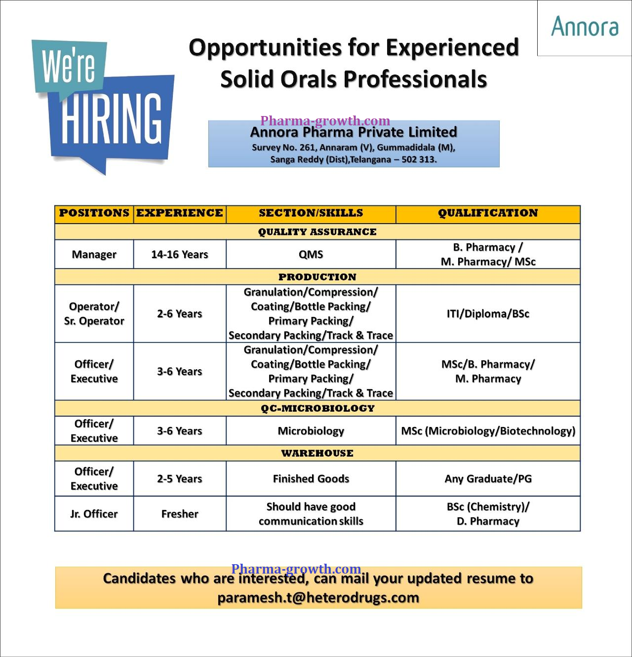 Annora Pharma - Urgently Job Opening for Fresher