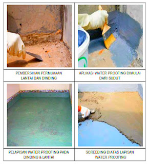 panduan-waterproofing-coating.jpg
