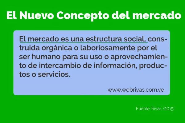 Qué Es El Mercado Agencia Marketing Digital Webrivas