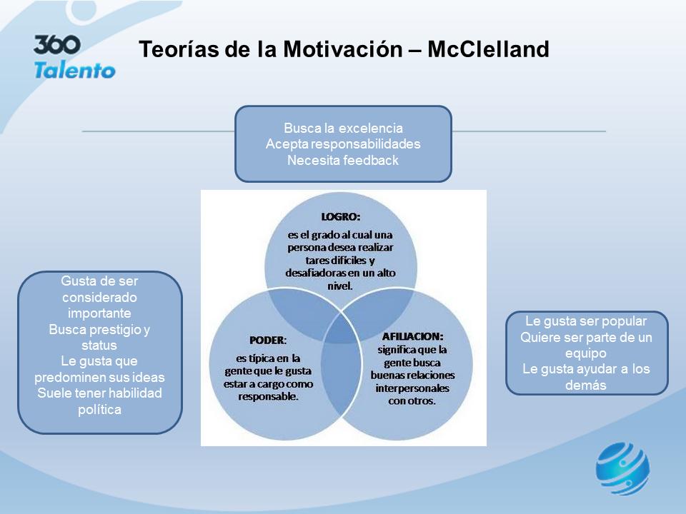Poder A Tu Vida Teorías De La Motivación Mcclelland