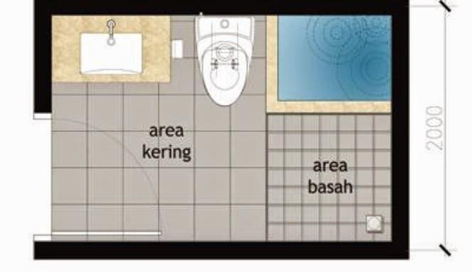 Inspirasi Denah Kamar Mandi 2×2 Meter