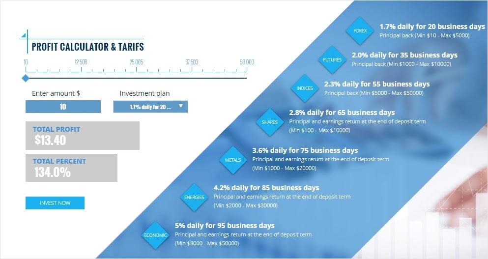 Инвестиционные планы BinaryFinance