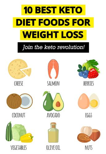 keto diet foods weight loss