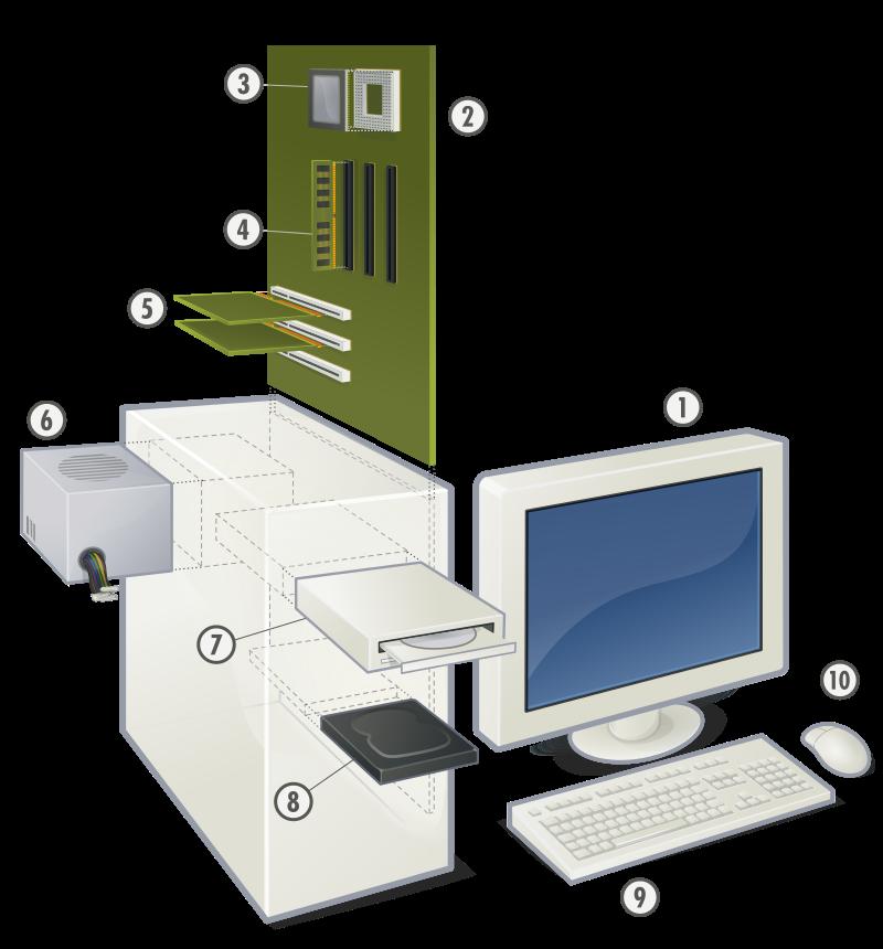 কম্পিউটাৰ হাৰ্ডৱেৰ (Computer hardware) GK IN ASSAMESE LANGUAGE