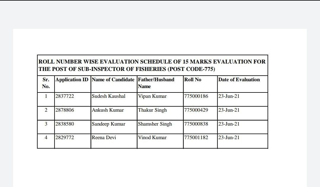Roll No. Wise Evaluation Schedule For the Post of Sub Inspector of Fisheries (post code:- 775):- HPSSC Hamirpur