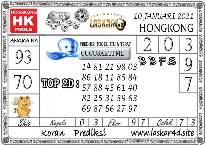 Prediksi Togel HONGKONG LASKAR4D 10 JANUARI 2021