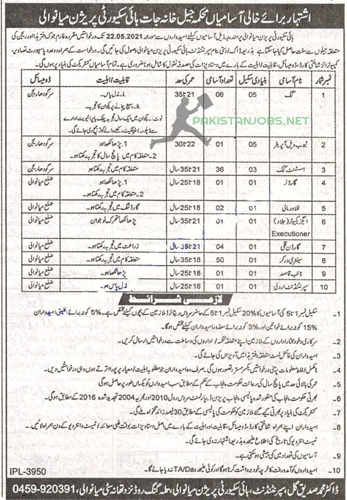 Jail Department Punjab Mianwali Jobs 2021 Advertisement: