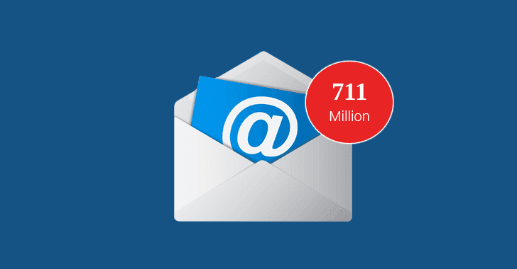 Over 711 Million Email Addresses Exposed From SpamBot Server