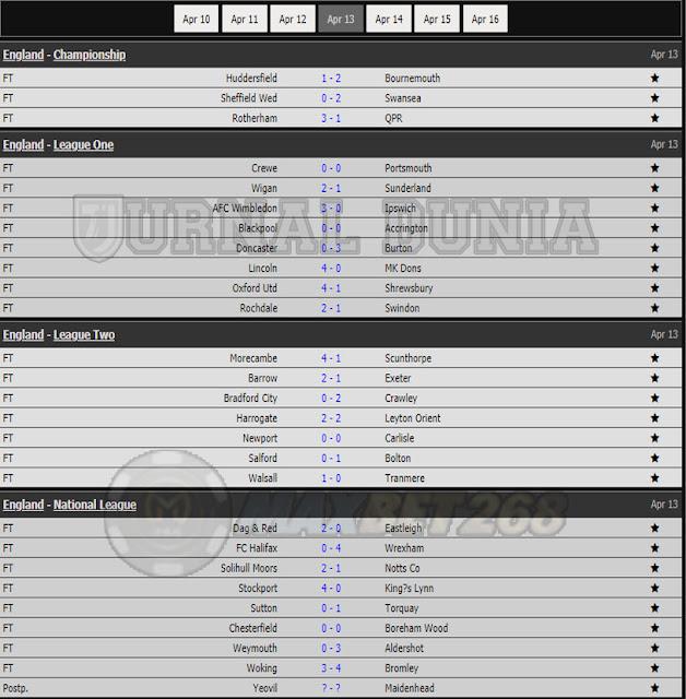 Hasil Pertandingan Sepakbola Tadi Malam, Selasa Tanggal 13 - 14 April 2021