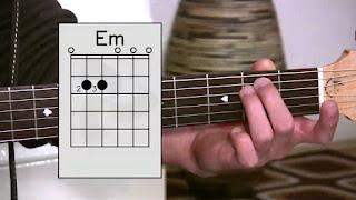 Gambar Chord Gitar Em / Kunci Gitar Em