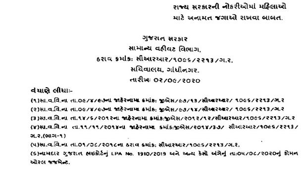 [Women Reservation] Mahila Anamat In Gujarat Latest GR / Paripatra Dated 02-09-2020