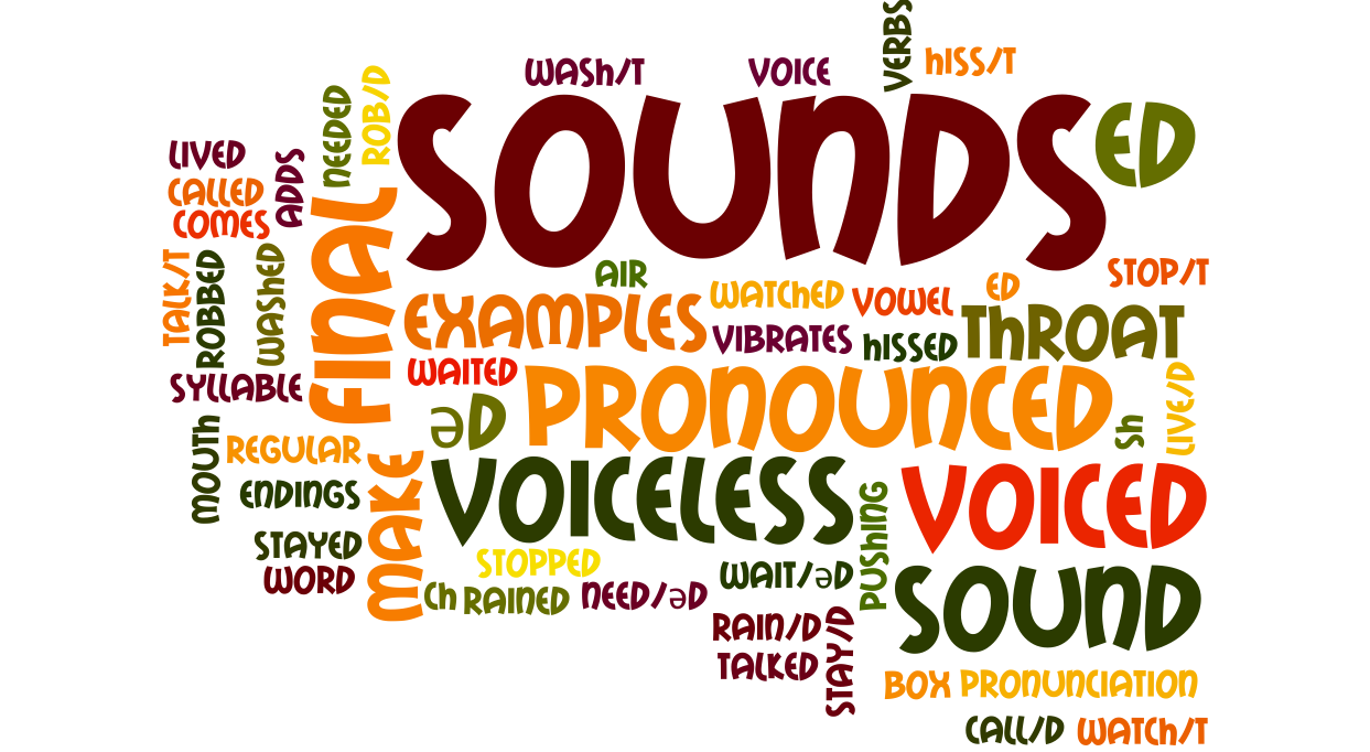 Pronunciation word cloud