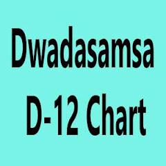 Dwadasamsa D-12 Chart
