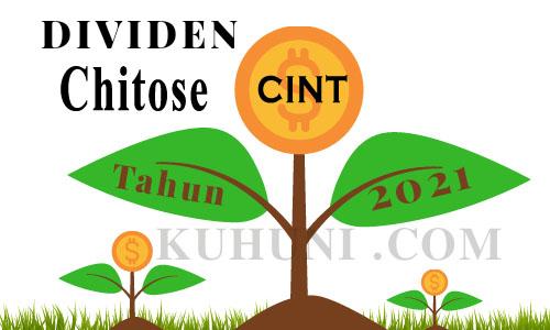 Dividen CINT / Chitose 2021