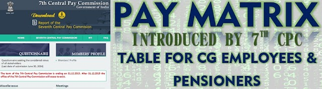Pay Matrix Table for Central Government Employees