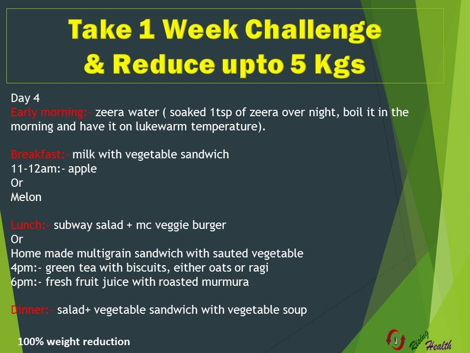 30 Flat Tummy Tips | Dietitian in South Delhi | Tummy Loss in South