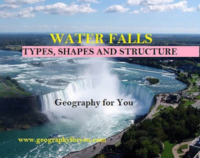 Types of Water falls- According to the shape and structure
