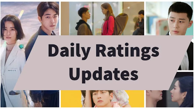 Daily Korean dramas ratings updates