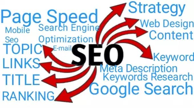 SEO: Search Engine Optimisation-सर्च इंजन ऑप्टिमाइजेशन