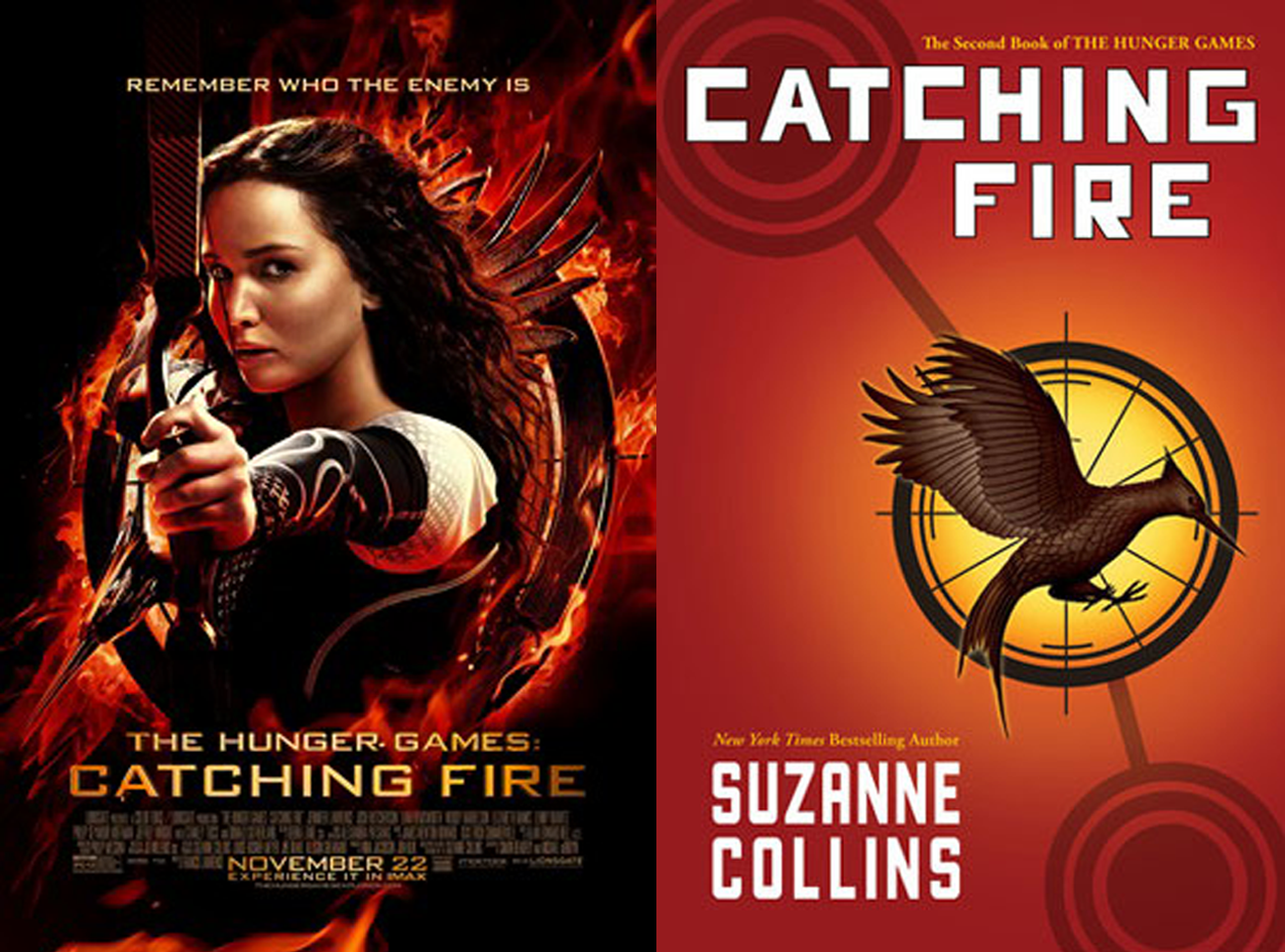 Ohana Reads: Movie Review: The Hunger Games: Catching Fire