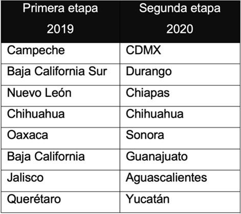 Presenta Article 19 Informe sobre #LibertadNoDisponible Censura y remoción de contenido en México