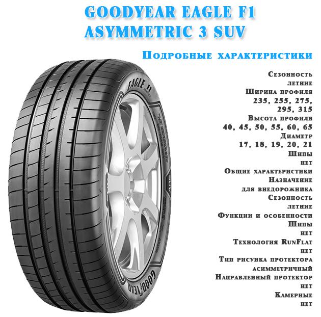 Характеристика шин GOODYEAR EAGLE F1 ASYMMETRIC 3 SUV