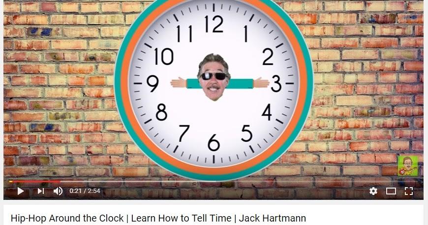 around the clock - 870×457