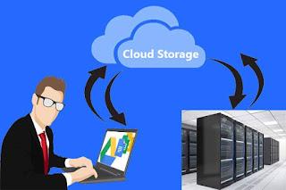 Cloud Storage in hindi