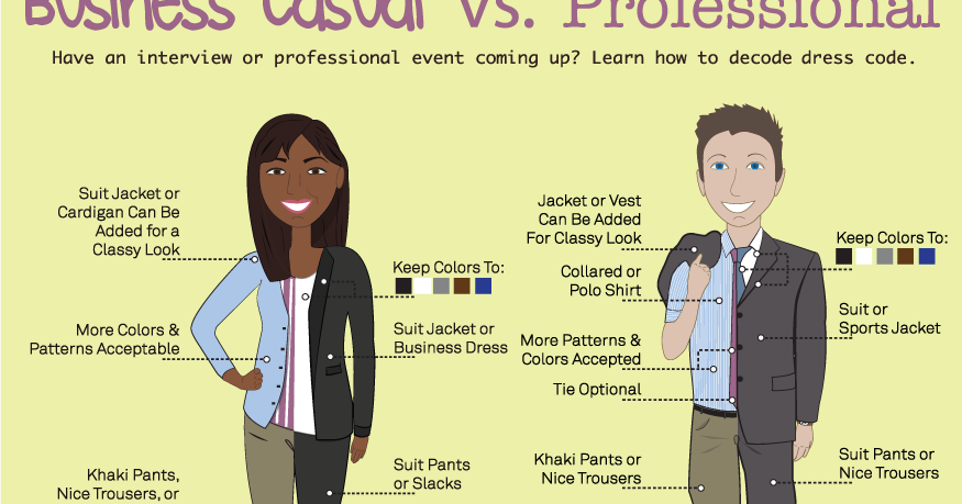 kcc student career spotlight  to wear or not to wear