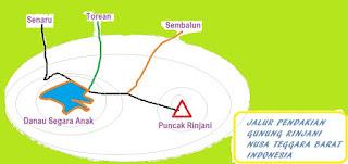 Climb Mount Rinjani Through Torean
