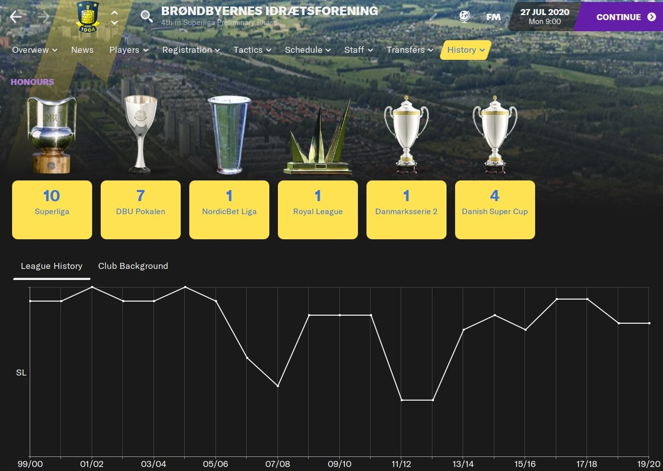 Brondby IF Football Manager 2021