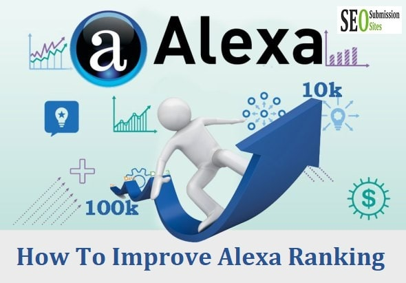 High PR Free Alexa Submission Sites 2019