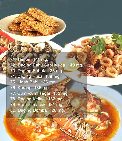 Daftar makanan penyebab asam urat tinggi