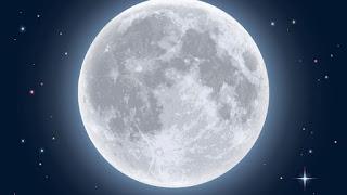 تفسير رؤية القمر في حلم المتزوجة