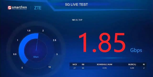 Speed Test 5G Trial Kominfo x Smartfren