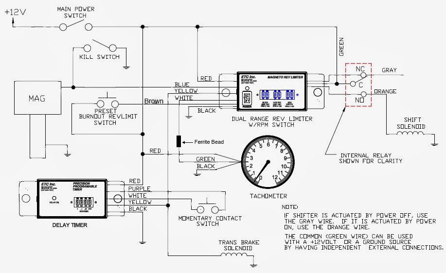Rev Wiring Diagram Index listing of wiring diagrams