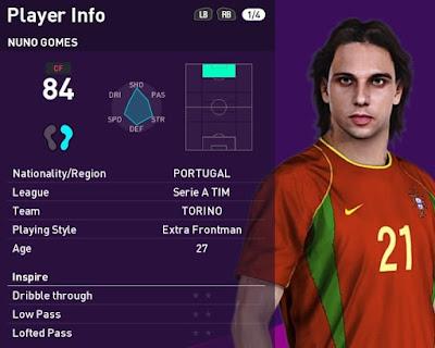 PES 2021 Faces Nuno Gomes by Alireza