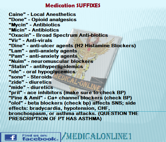 Medication Suffixes Medical Online