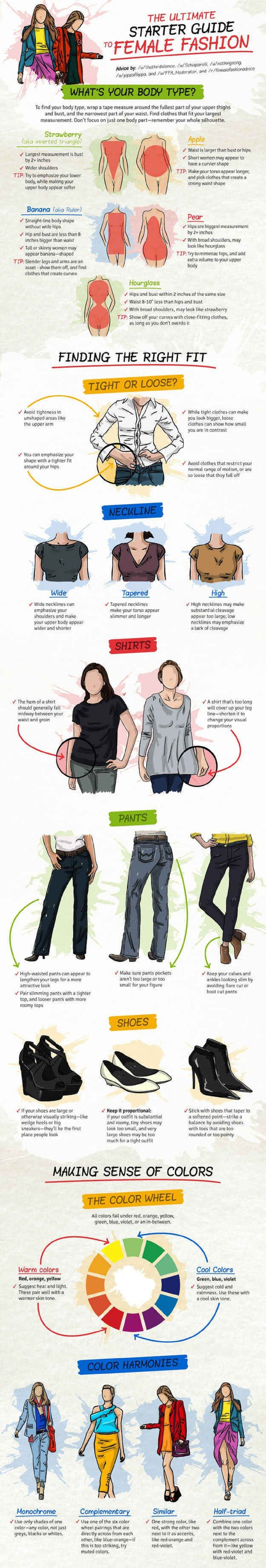 31-insanely-useful-fashion-infographic