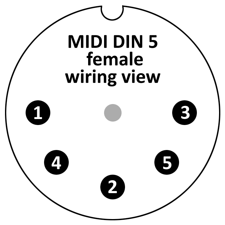 theatre of noise  midi wiring diagrams