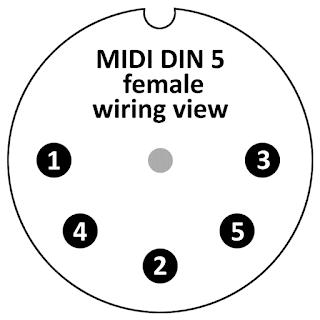theatre of noise: MIDI wiring diagrams
