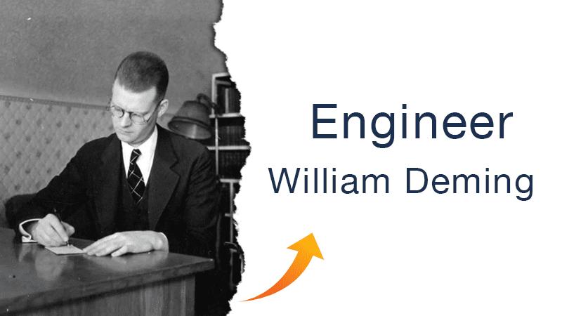 William Deming